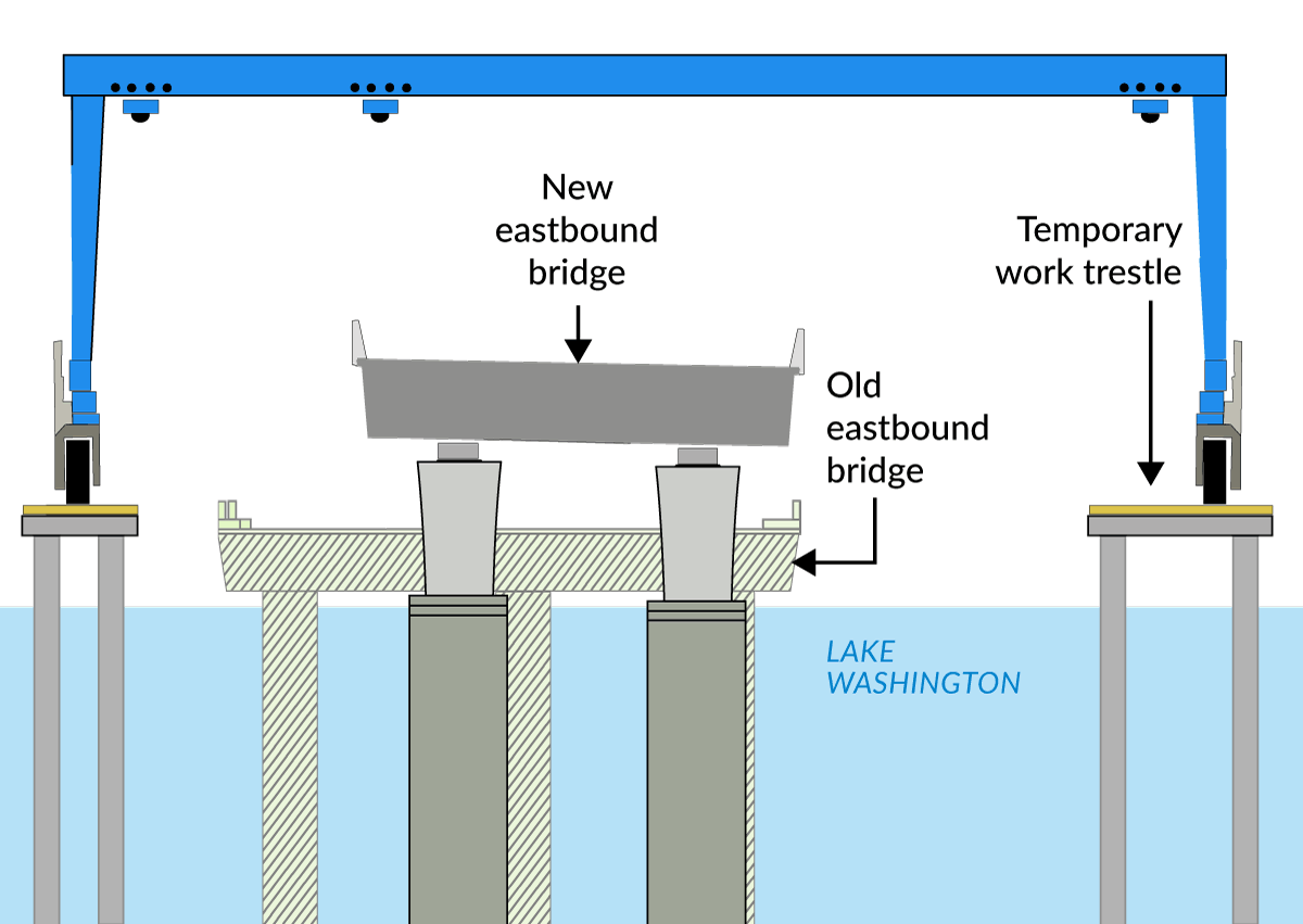 Illustration showing temporary structure to be used during construction.